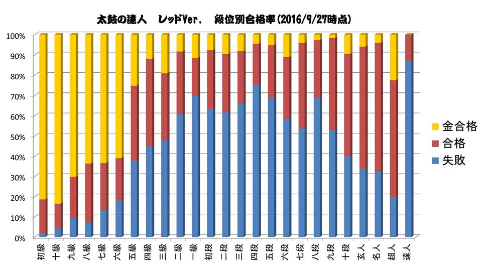 %e6%ae%b5%e4%bd%8d%e9%81%93%e5%a0%b4%e3%81%ae%e3%81%8a%e8%a9%b13
