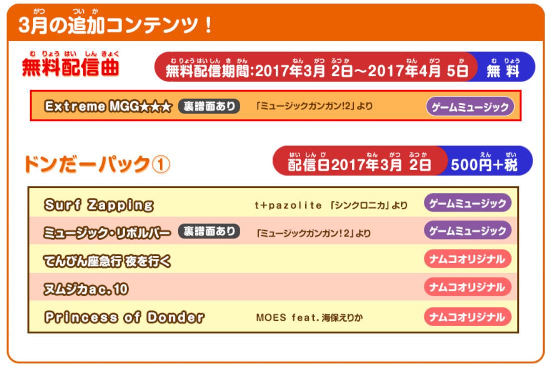 3DS「太鼓の達人 ドコドン!ミステリーアドベンチャー」の追加コンテンツ